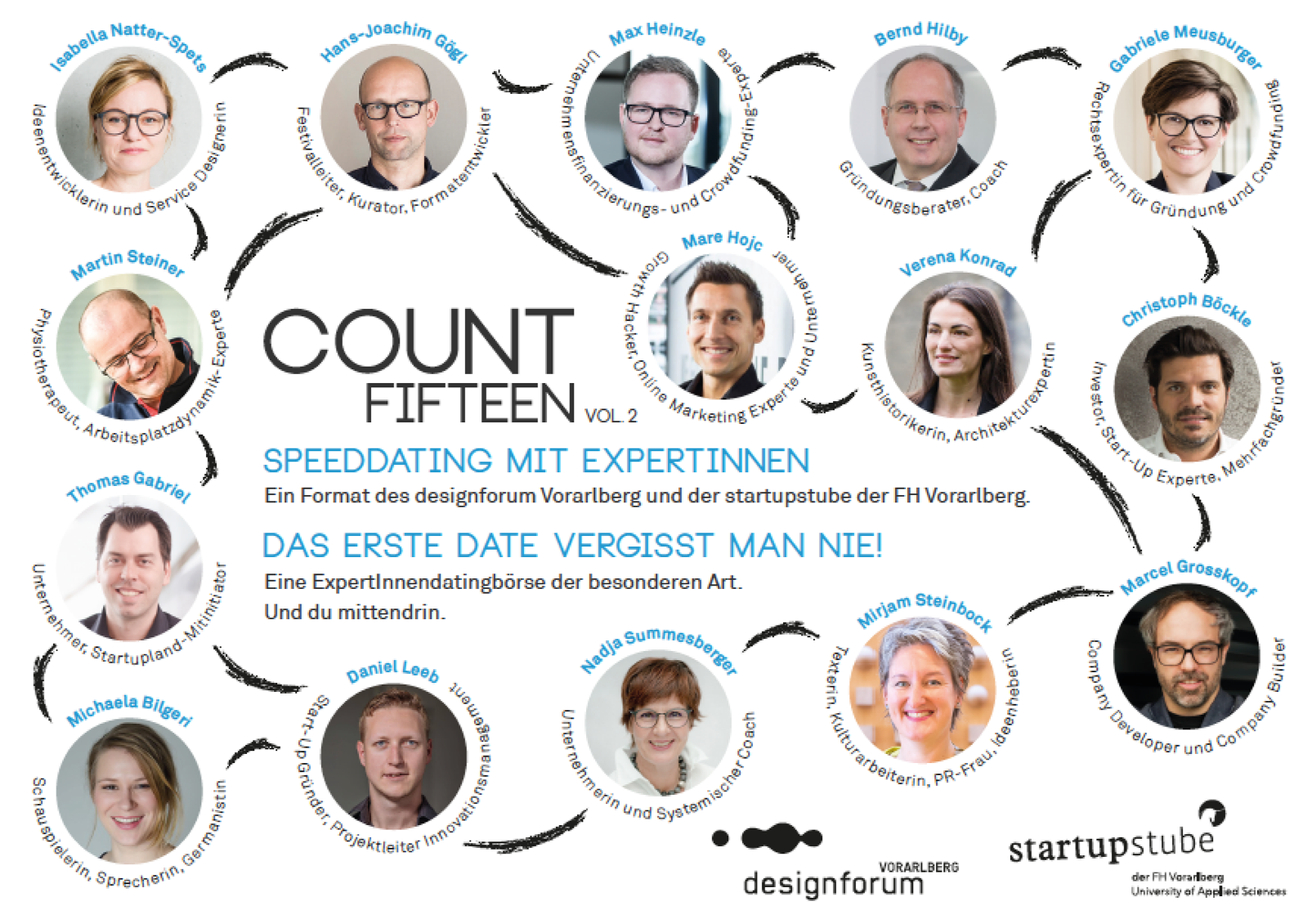 Count Fifteen - Speeddating mit ExpertInnen VOL.2